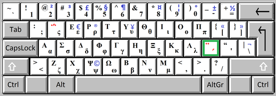modern greek keyboard layout