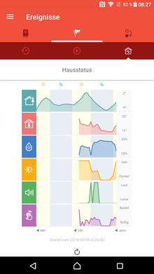 Smart Home mit Z-Wave: Z-Wave Geräte – Wikibooks, Sammlung