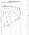 Heike Kamerlingh Onnes - 30 - Projection of the Ψ surface of a mixture on the base.png