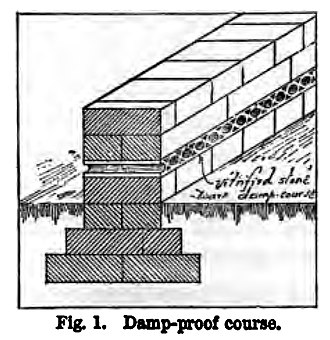 Damp (structural) - Vitrified stone-ware damp-course