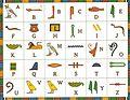 Hieroglyph picture write alphabet.jpg