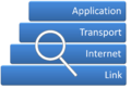 Internet Protocol Analysis.png