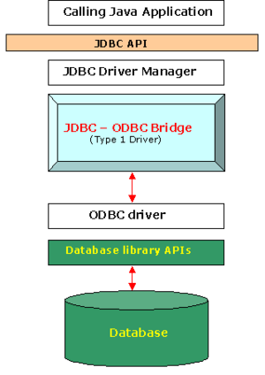 easysoft odbc-jdbc gateway  software