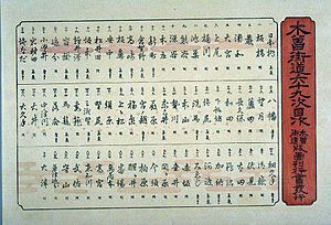 The Sixty-nine Stations of the Kiso Kaidō - The title page for the series of ukiyo-e prints.