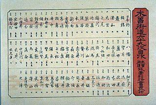 The Sixty-nine Stations of the Kiso Kaidō