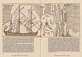 La arquitectura naval española 1920 Artiñano y Galdácano 04.jpg