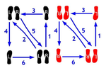 Basic step of the slow waltz;  left the men's, right the women's steps