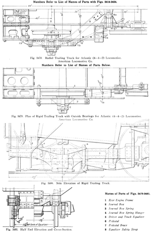 Trailing wheel - A cross-sectional view of a rigid trailing truck