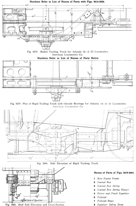 A cross-sectional view of a rigid trailing truck Locomotive trailing truck.png