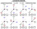 Lorentz force by QorI L de.png