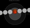 Lunar eclipse chart close-1974Nov29.png