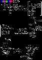 Lyngbyatoxin Biosynthesis.png