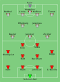 Man Utd vs Bayern Munich 1999-05-26.svg