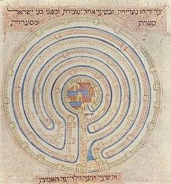 איור של חומת יריחו המקראית מהמאה ה-14
