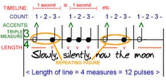 Metre (music) - Musical and lyric metre
