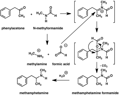 Methamphetamine leuckart synthesis.png