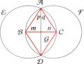 Metodo per rendere la Geometria indipendente dal principio della sovrapposizioneFig4 pg138.png