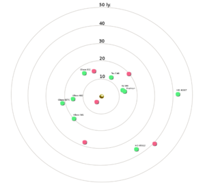 List of nearest terrestrial exoplanet candidates ...