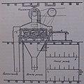 Ottův slovník naučný - obrázek č. 3001.JPG