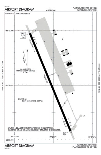 Plattsburgh International Airport - FAA diagram of Plattsburgh International Airport (PBG)