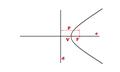 Parabola eu.png