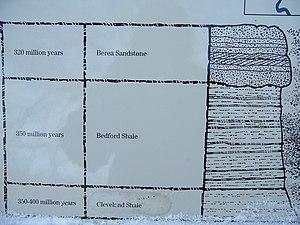 Bedford Shale - Image: Parksign