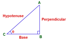 Mnemonics in trigonometry - Perpendicular-Base-Hypotenuse Right Triangle