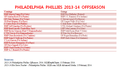 Philadelphia Phillies 2013-14 offseason transactions.png
