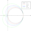 Podaria of circle.png