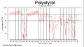 Polystyrol-IR.png