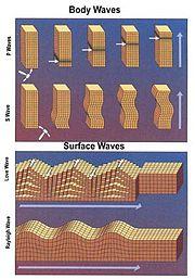 Pswaves.jpg