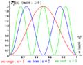 Puits quantique à une dimension - hexa.png