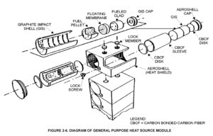 GPHS-RTG - Diagram of a stack of General Purpose Heat Source modules as used in RTGs