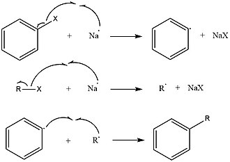 Wurtz–Fittig reaction - Image: Radical Mechanism