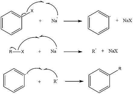 Wurtz–Fittig reaction - Wikipedia