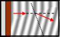 Refraction in a ripple tank.png