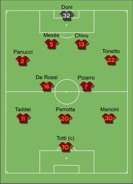 2006 07 A S Roma Season Wikipedia
