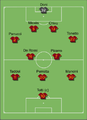 Roma2006-07.png