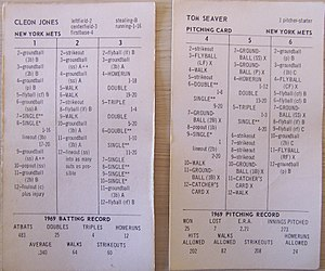 Strat O Matic Wikipedia