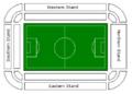 Swedbank Stadion stands.png
