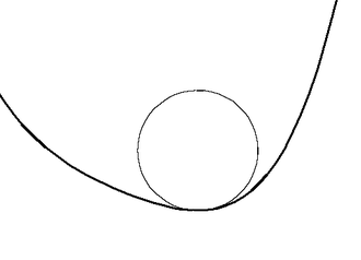 Contact (mathematics) - A circle with 1st-order contact (tangent)