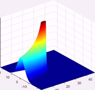 Moving heat source model for thin plates