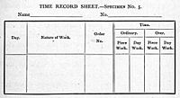 Time Record sheet, 1887