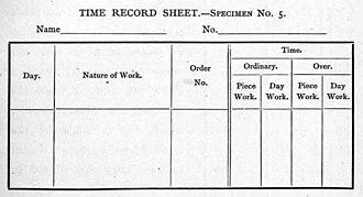 Emile Garcke - Image: Time Record sheet, 1887