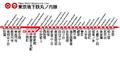 Tokyo metro Marunouchi Line.png