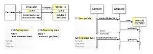 Memento pattern - Image: W3s Design Memento Design Pattern UML