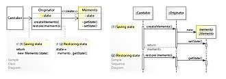 Memento pattern - A sample UML class and sequence diagram for the Memento design pattern.