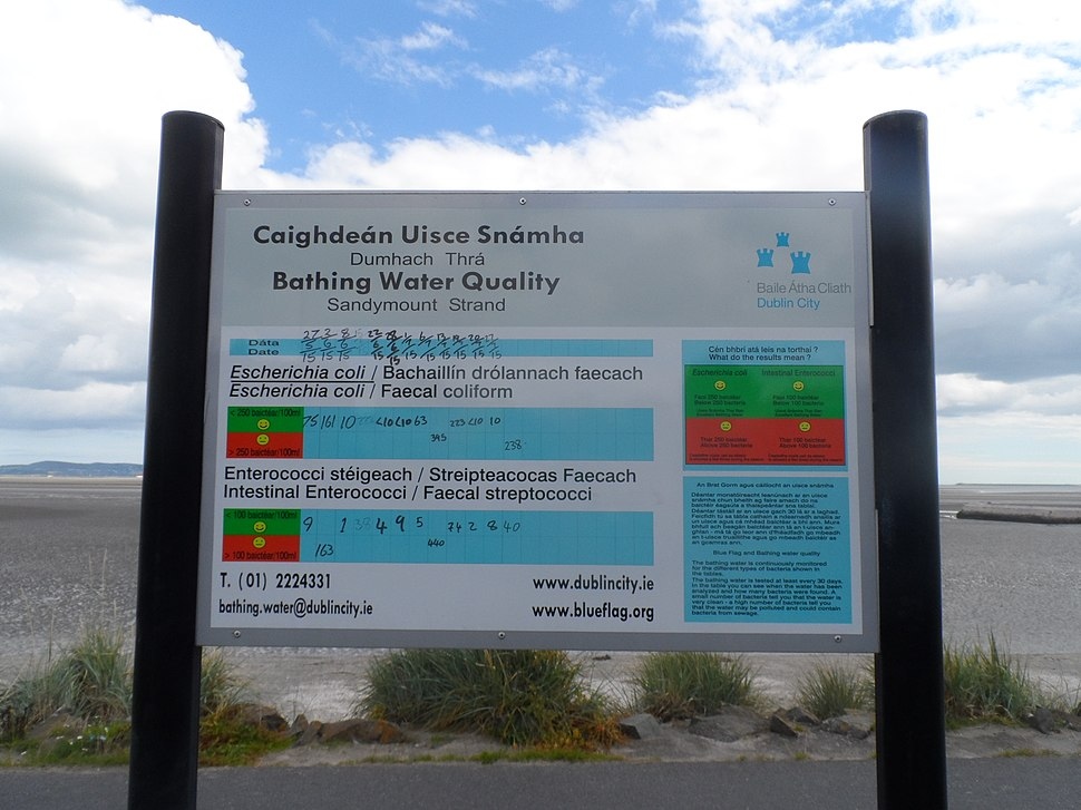 Water cleanliness sign, Dublin