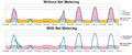 Weekly Net Metering.png