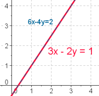 Linear function (calculus) - Image: Wiki linearna funkcija stand 1